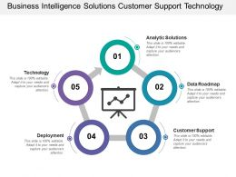 Business Intelligence Solutions Customer Support Technology