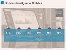 Business Intelligence Statistics Analyze Ppt Powerpoint Presentation Templates