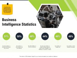 Business Intelligence Statistics And Services Ppt Powerpoint Presentation Professional Deck