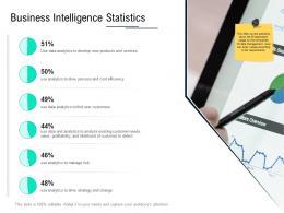 Business Intelligence Statistics Data Integration Ppt Powerpoint Portfolio Deck