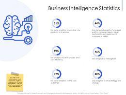 Business Intelligence Statistics Find New Ppt Powerpoint Presentation File Design Templates