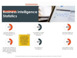 Business Intelligence Statistics Manage Risk Ppt Powerpoint Presentation Infographics Vector
