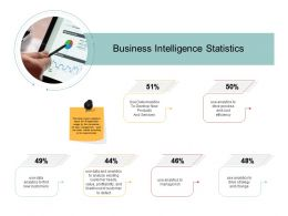 Business Intelligence Statistics Risk Ppt Powerpoint Presentation Layouts Tips