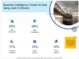 Business Intelligence Trends For Tools Being Used In Industry Data Ppt Powerpoint Outfit