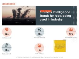 Business Intelligence Trends For Tools Being Used In Industry Name Ppt Powerpoint Presentation Ideas