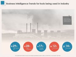 Business Intelligence Trends For Tools Being Used In Industry Ppt Powerpoint File