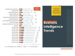 Business Intelligence Trends M2764 Ppt Powerpoint Presentation File Outline