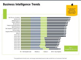 Business Intelligence Trends M2803 Ppt Powerpoint Presentation Outline Inspiration