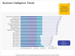 Business Intelligence Trends Service Ppt Powerpoint Presentation Pictures Slide
