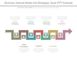 Business Internet Model And Strategies Good Ppt Example