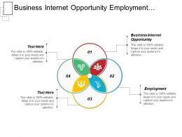 Business Internet Opportunity Employment Pricing Strategy Online Business