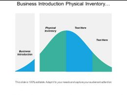 Business Introduction Physical Inventory Management System Lead Management Cpb