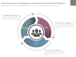 Business Invest In Management Development Powerpoint Graphics