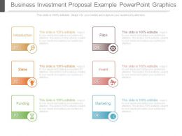 Business Investment Proposal Example Powerpoint Graphics
