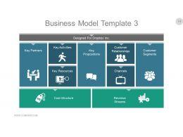 Business Investment Proposal Powerpoint Presentation Slides