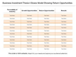 Business Investment Thesis 4 Boxes Model Showing Return Opportunities