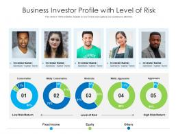 Business Investor Profile With Level Of Risk