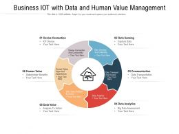 Business IOT With Data And Human Value Management