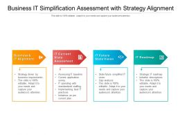 Business IT Simplification Assessment With Strategy Alignment
