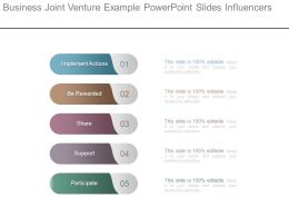 Business Joint Venture Example Powerpoint Slides Influencers
