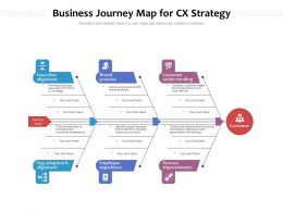 Business Journey Map For CX Strategy