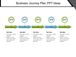 Business Journey Plan Ppt Ideas