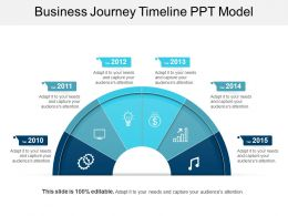 Business Journey Timeline PPT Model