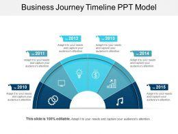 business_journey_timeline_ppt_model_Slide01