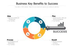 Business Key Benefits To Success
