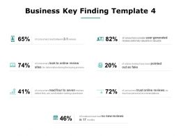 Business Key Finding Online Review Trust Ppt Powerpoint Presentation File Layout