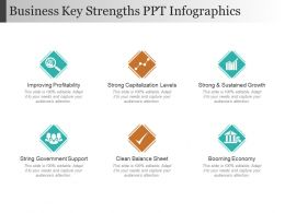 Business Key Strengths Ppt Infographics