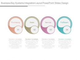 Business Key Systems Integration Layout Powerpoint Slides Design