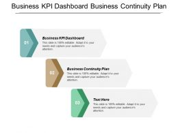 Business Kip Dashboard Business Continuity Plan Engagement Commitment Cpb