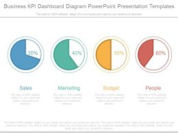 Business Kpi Dashboard Diagram Powerpoint Presentation Templates