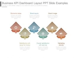 Business Kpi Dashboard Layout Ppt Slide Examples