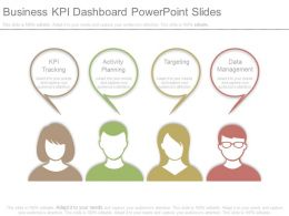 Business Kpi Dashboard Powerpoint Slide