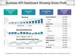 Business Kpi Dashboard Showing Gross Profit Margin Opex Ratio And Ebit Margin