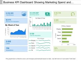 Business Kpi Dashboard Showing Marketing Spend And Return On Investment