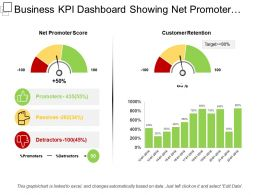 Business Kpi Dashboard Showing Net Promoter Score