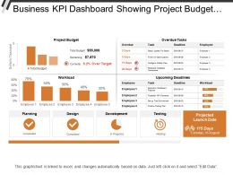 Business Kpi Dashboard Showing Project Budget Overdue Tasks And Workload
