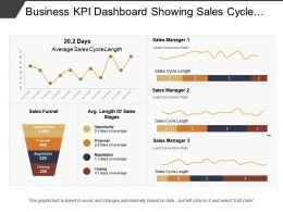 Business Kpi Dashboard Showing Sales Cycle Length And Sales Funnel