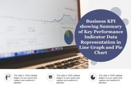 Business Kpi Showing Summary Of Key Performance Indicator Data Representation In Line Graph And Pie Chart
