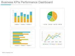 Business Kpis Performance Dashboard Powerpoint Slide Clipart