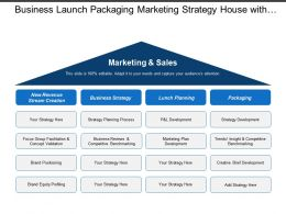 Business Launch Packaging Marketing Strategy House With Icons