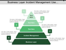 Business Layer Incident Management Use Relational Database Technology