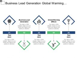 Business Lead Generation Global Warming Effects Performance Appraisal Cpb