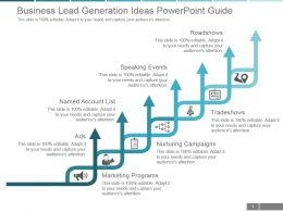 Business Lead Generation Ideas Powerpoint Guide