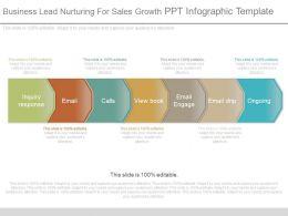 Business Lead Nurturing For Sales Growth Ppt Infographic Template