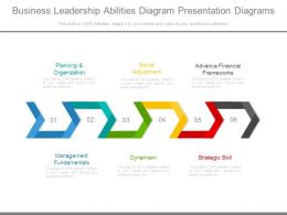 Business Leadership Abilities Diagram Presentation Diagrams