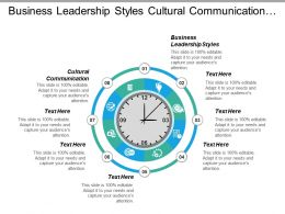 Business Leadership Styles Cultural Communication Business Outsourcing Strategic Plan Cpb